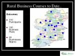 rural business courses to date