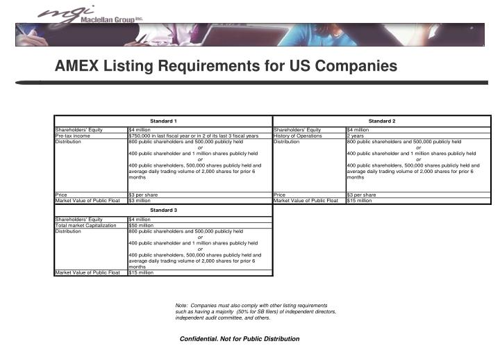 AMEX Listing Requirements for US Companies