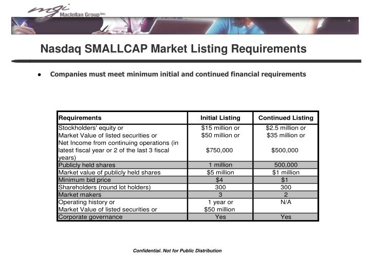 Nasdaq SMALLCAP Market Listing Requirements