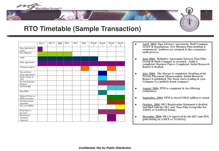 RTO Timetable (Sample Transaction)