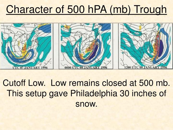character of 500 hpa mb trough n.
