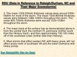 rdu data in reference to raleigh durham nc and their major snowstorms3