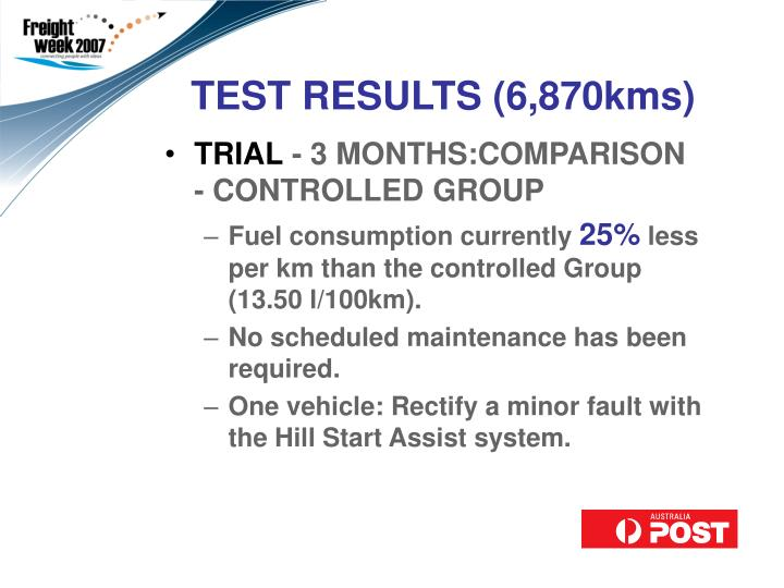 TEST RESULTS (6,870kms)