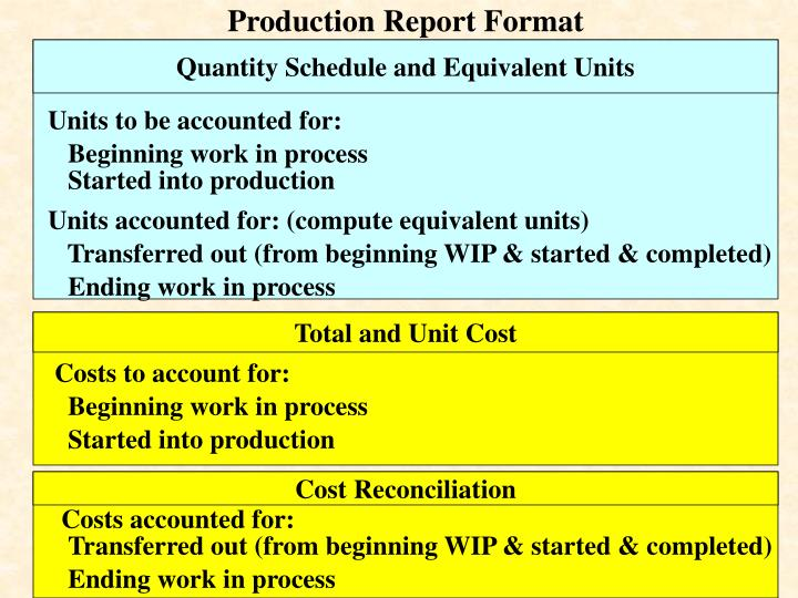 Quantity Schedule and Equivalent Units