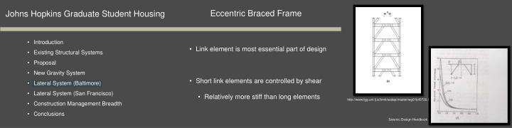 Eccentric Braced Frame