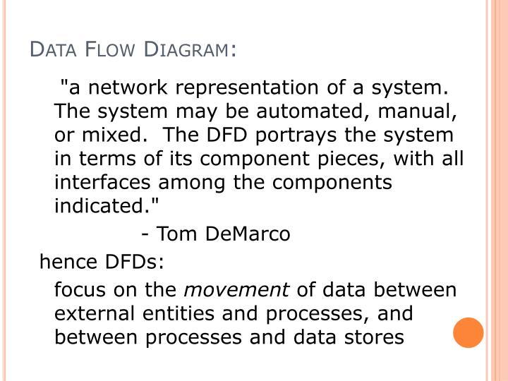 Ppt data flow diagram powerpoint presentation id6732236 data flow diagram ccuart Gallery