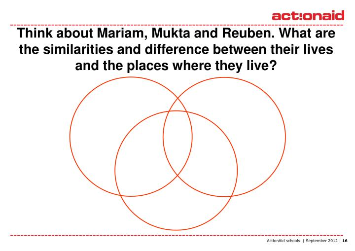 Think about Mariam, Mukta and Reuben. What are the similarities and difference between their lives and the places where they live?