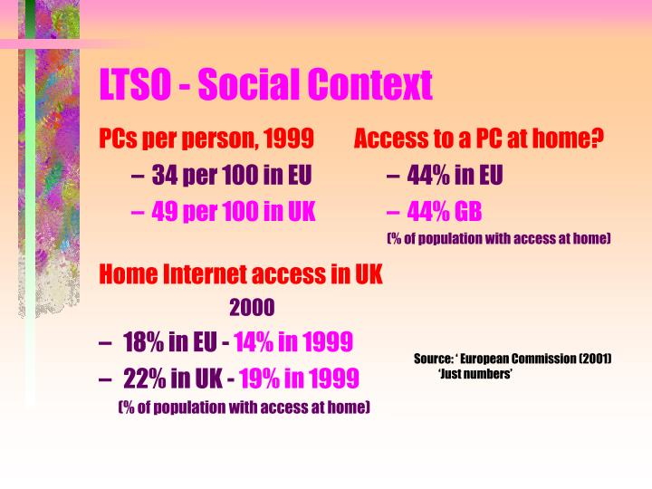 LTSO - Social Context