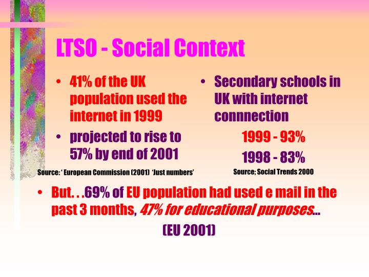 41% of the UK population used the internet in 1999
