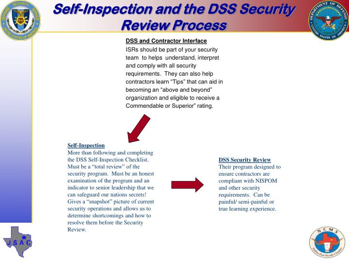 self inspection and the dss security review process n.