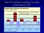 the u s recession is going to be more severe than in 1991