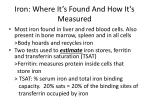 iron where it s found and how it s measured