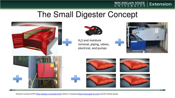 The Small Digester Concept