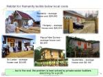 habitat for humanity builds below local costs