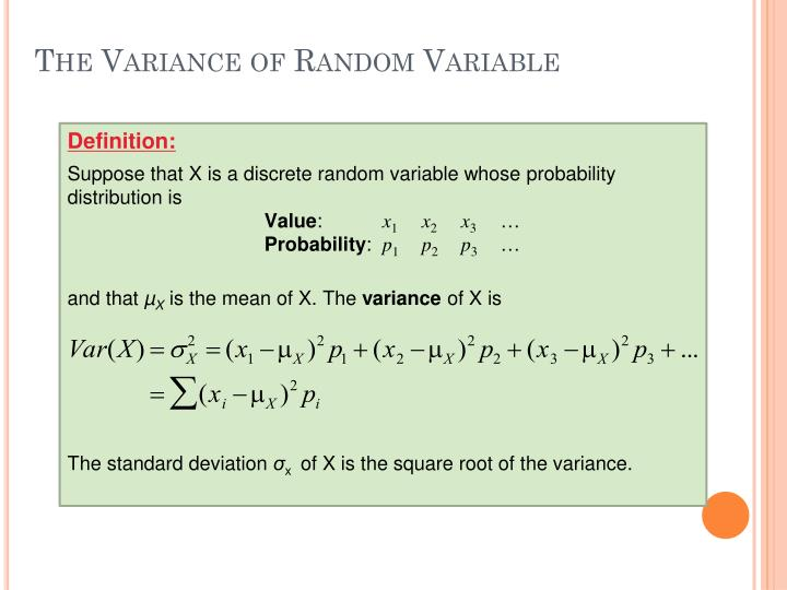 The Variance of