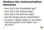 analyze the communication elements