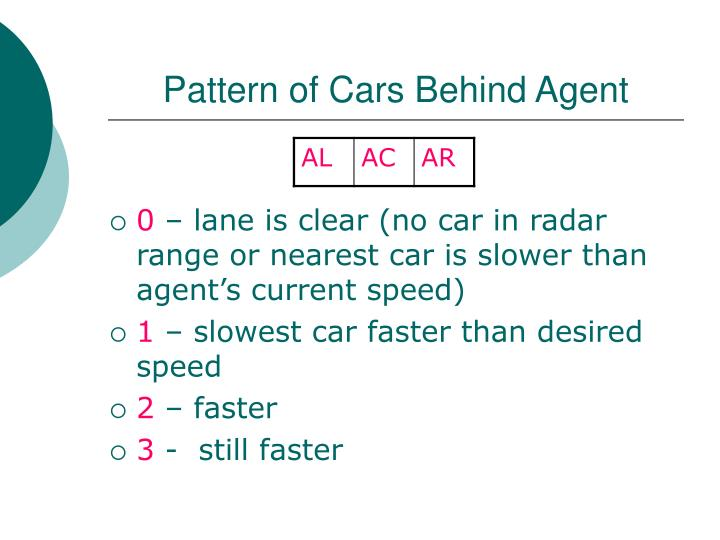Pattern of Cars Behind Agent