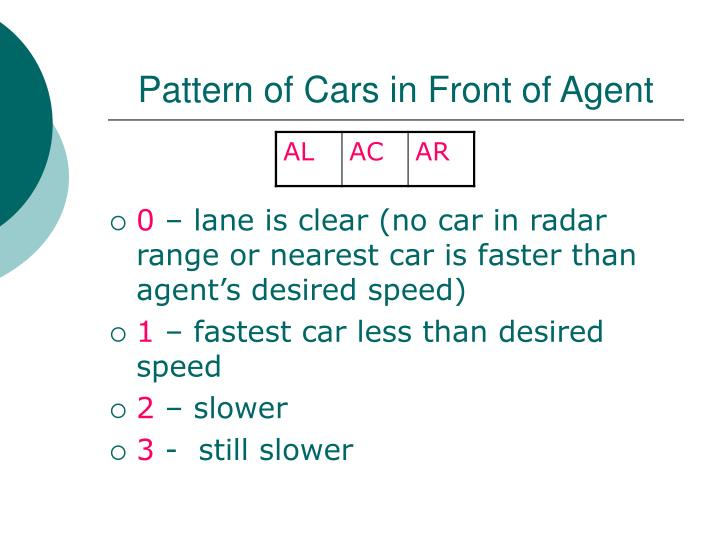 Pattern of Cars in Front of Agent