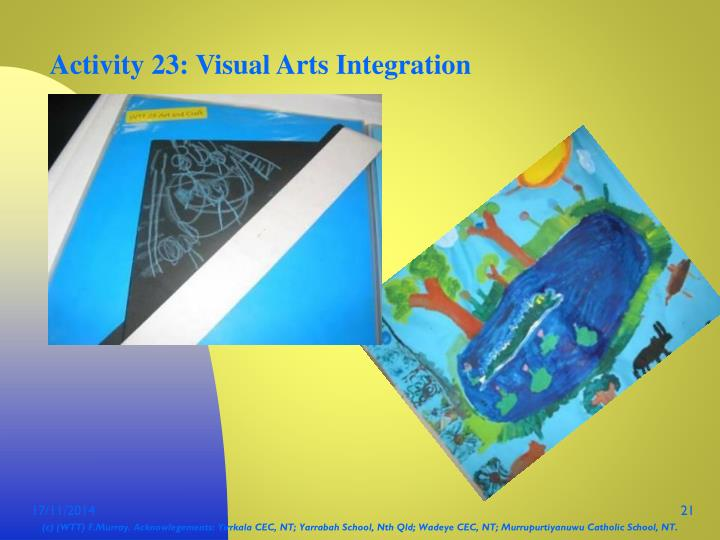 Activity 23: Visual Arts Integration