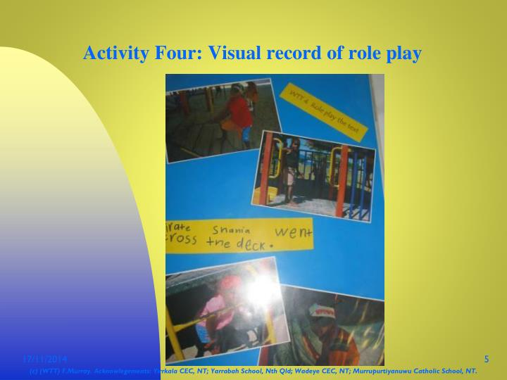 Activity Four: Visual record of role play