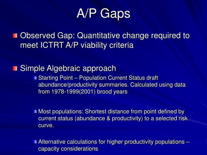 A/P Gaps