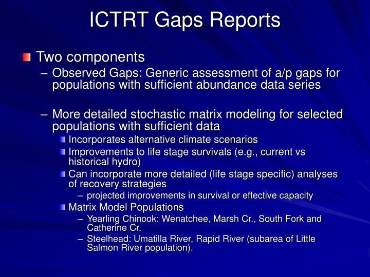 ICTRT Gaps Reports