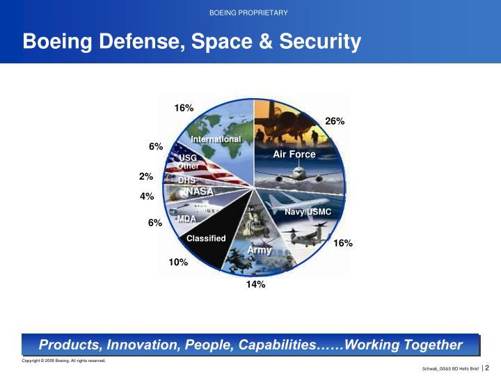 Boeing defense space security