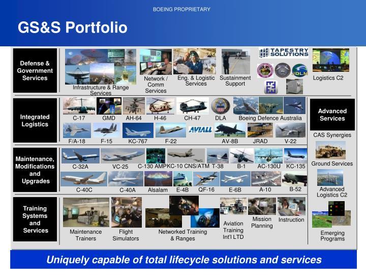 GS&S Portfolio