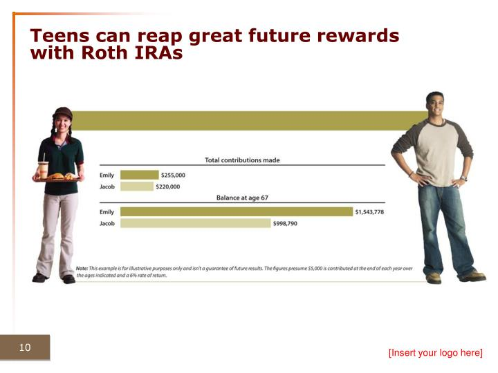 Teens can reap great future rewards