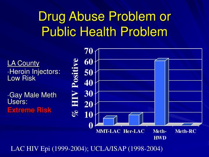 Drug Abuse Problem or Public Health Problem