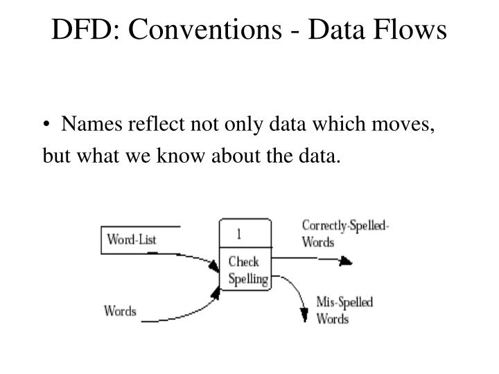DFD: Conventions - Data Flows