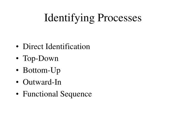 Identifying Processes