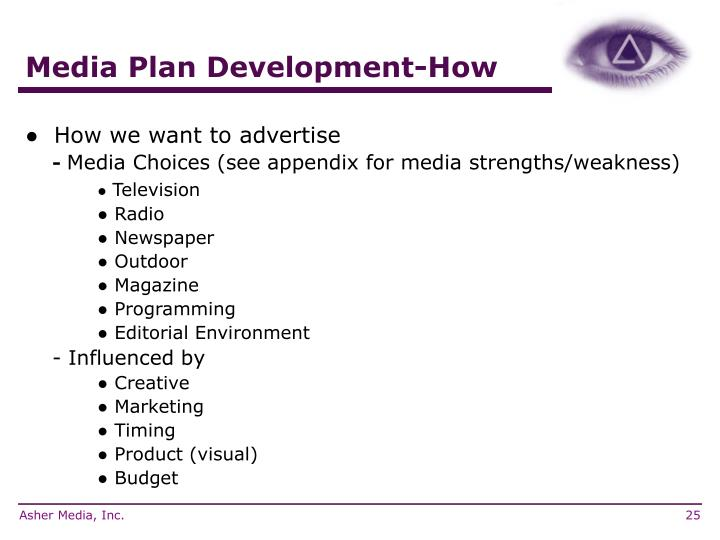 Media Plan Development-How