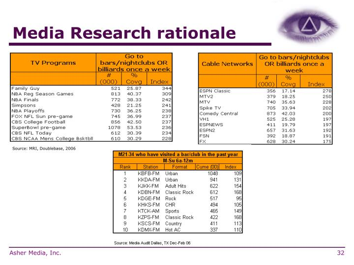Media Research rationale