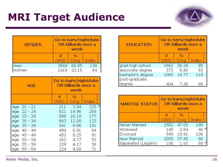 MRI Target Audience