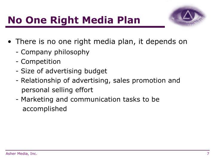 No One Right Media Plan