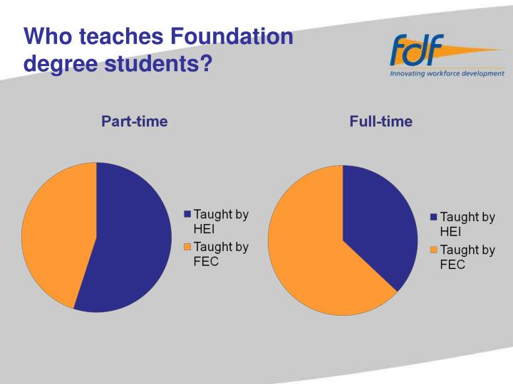 Who teaches Foundation degree students?
