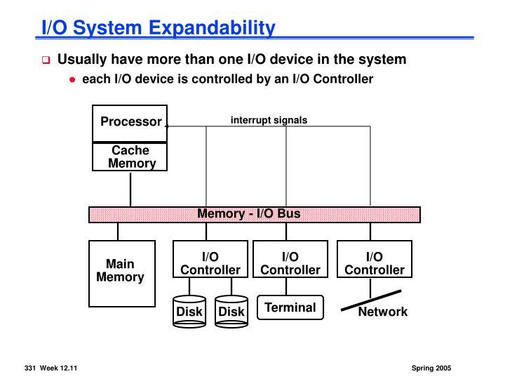 I/O System Expandability