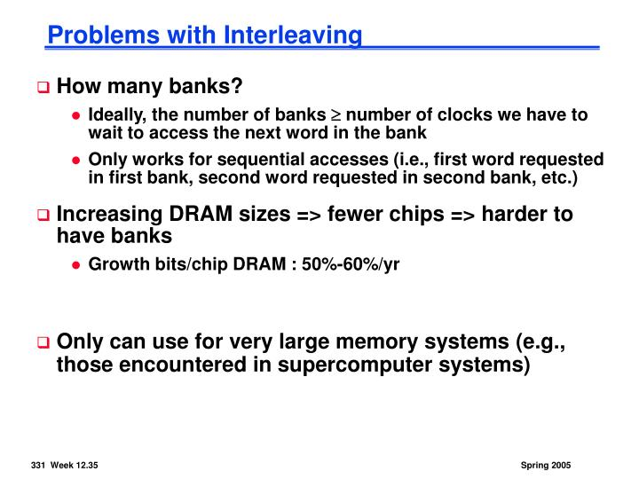 Problems with Interleaving