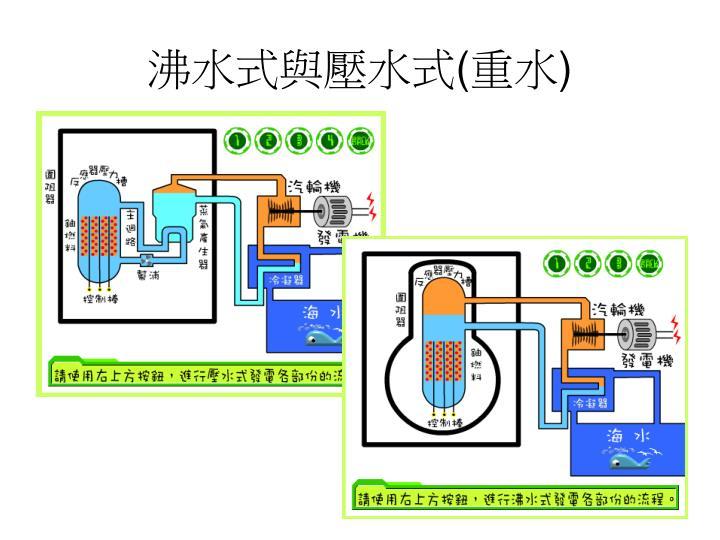 沸水式與壓水式
