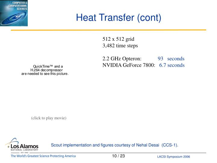Heat Transfer (cont)