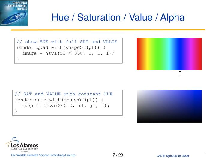 Hue / Saturation / Value / Alpha