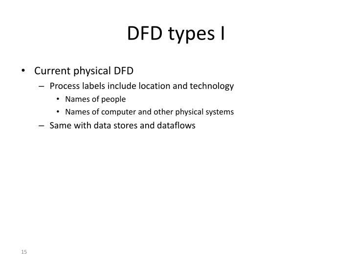 DFD types I