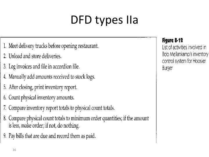 DFD types IIa