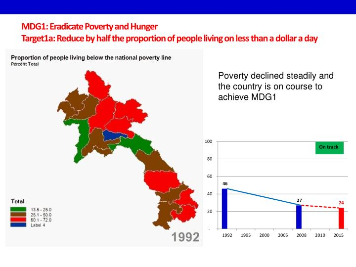 MDG1: Eradicate Poverty and Hunger