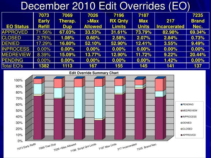 December 2010 Edit Overrides (EO)