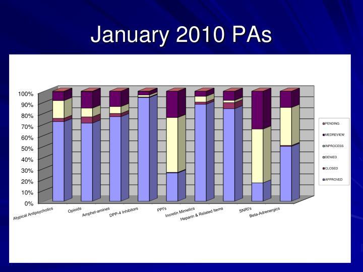 January 2010 PAs