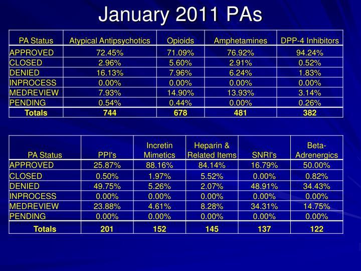 January 2011 PAs
