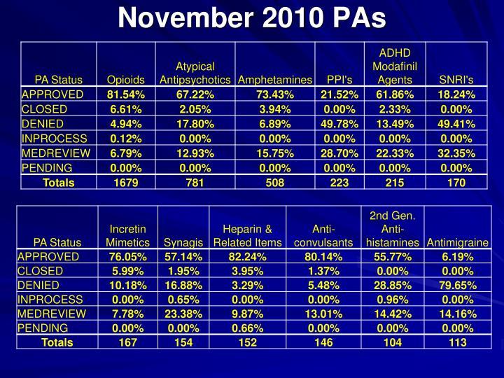November 2010 PAs