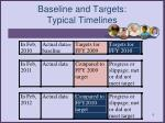 baseline and targets typical timelines